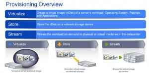 provisioning services provisioning server pvs citrix
